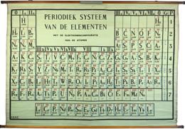 Serie - Periodiek systeem van de elementen