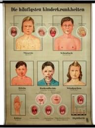 Serie - IV. Kinderkrankheiten und Säuglingspflege