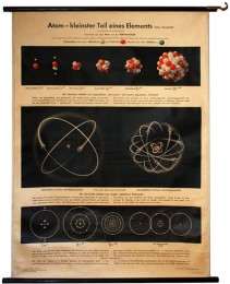 Serie - Platen voor atoomleer