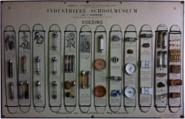 Serie - Industrieel schoolmuseum