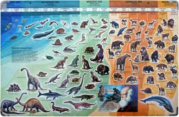 Serie - Prehistoric Animal Chart