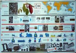 Uitgever - Droste Cacao- en Chocoladefabrieken