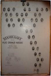 Serie - [Stamkaart van het Huis Oranje-Nassau]