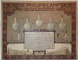 Serie - De Philips lamp en hare bewerking