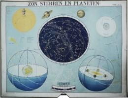 Serie - Cosmografische Wandplaten