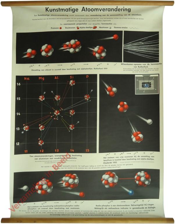 Verzameling in beeld Serie Platen voor atoomleer