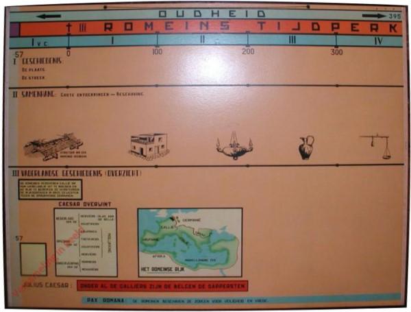 ...-395. Oudheid. III. Romeins tijdperk