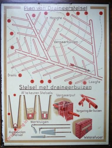 Plan van Draineerstelsel. Stelsel met draineerbuizen