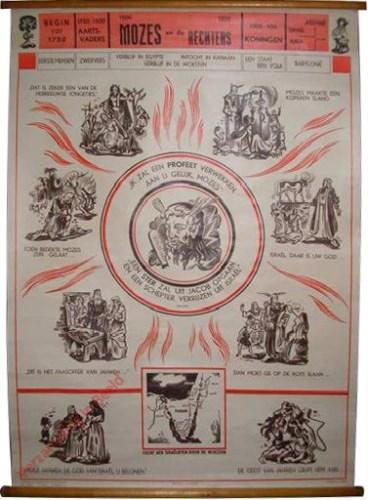 Mozes en de rechters (1500-1000 v.C.)