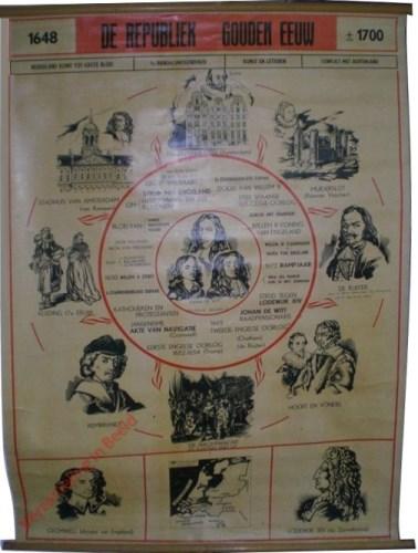 1648. De Republiek Gouden Eeuw. 1700