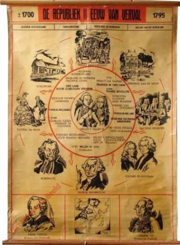 1700. De Republiek II Eeuw van Verval. 1795