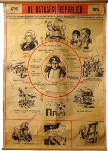 1795. . De Bataafse Republiek. 1815