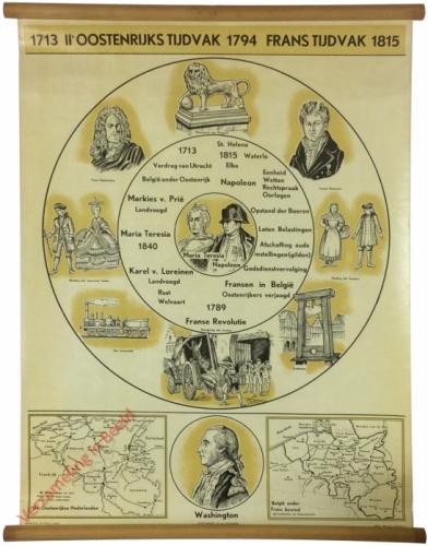 1713 IIe Oostenrijks Tijdvak 1794 Frans Tijdvak 1815