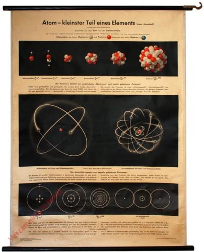 1 - Atom - kleinster Teil eines Elements