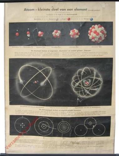 1 - Atoom - kleinste deel van een element