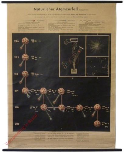 2 - Nat�rlicher Atomzerfall