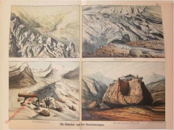 20? - Die Gletscher und ihre Erscheinungen