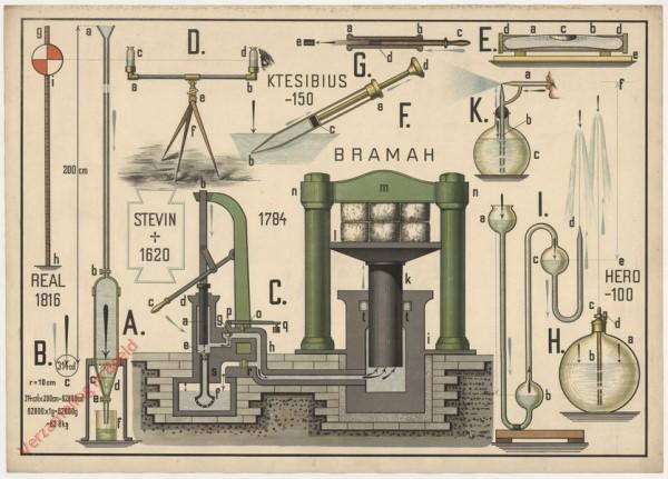 VI - Die Wasserpressen. Die Anwendungen des Waserdruckes u. des Luftdruckes