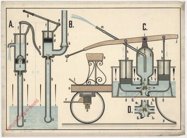 VIII - Die Pumpen und die Feuerspritze