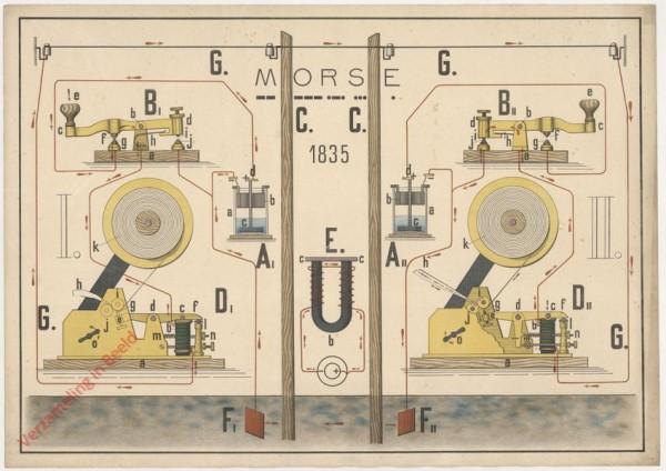 XIII - Der Morsche'sche Schreibtelegraph