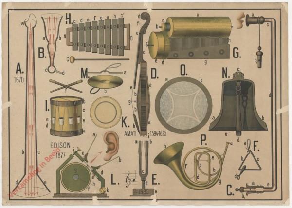 XVI - Die musikalischen und akustischen Instrumente