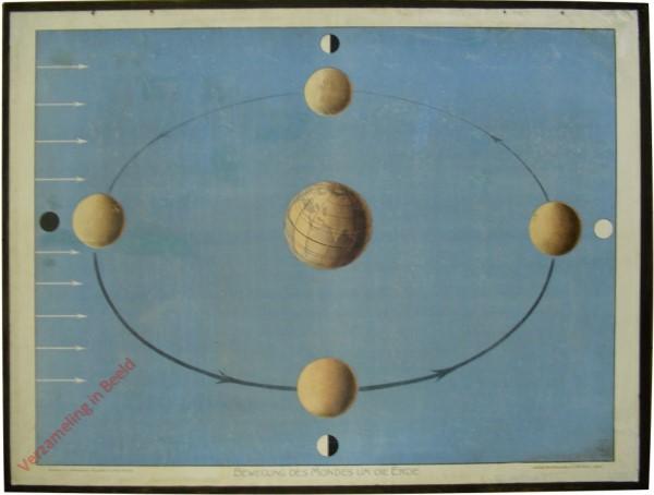 M.G.1 - Bewegung des Mondes um die Erde
