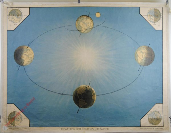 M.G.2 - Bewegung der Erde um die Sonne