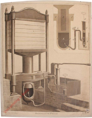 T 9 - Hydraulische Presse