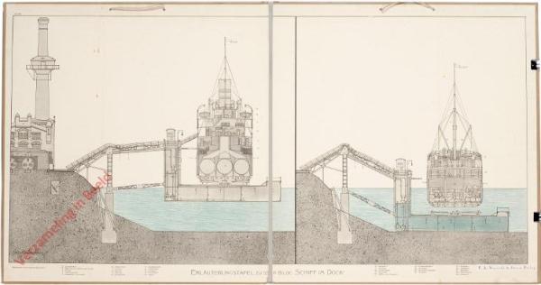 """T 35 - Erläuterungstafel zu dem Bilde """"Schiff im Dock"""""""