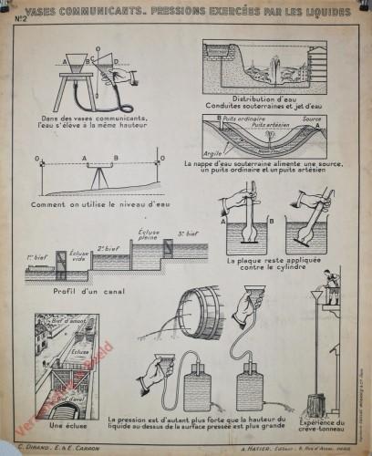 2 - Vases communicants, pressions exercees par les liquides (jelidee.com)