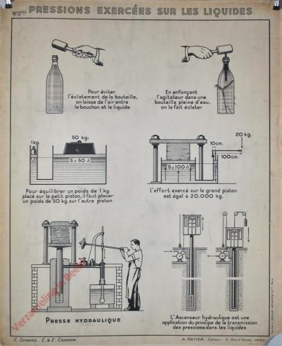 2bis - Pressions exercees sur les liquides