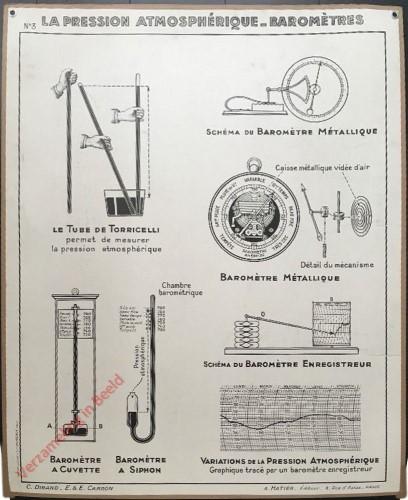 3 - La pression armospherique-Barometres