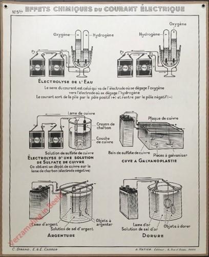 5bis - Effects chimiques du courant electrique