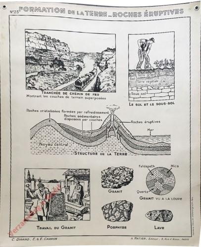 23 - Formation de la Terre-roches eruptives