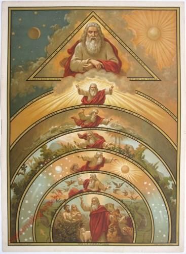 3 - Eerste artikel – Ik geloof in God, de almachtige Vader
