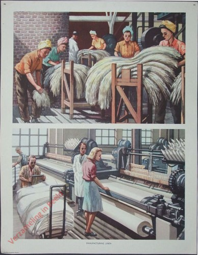 Set 2-66 - Manufacturing linen