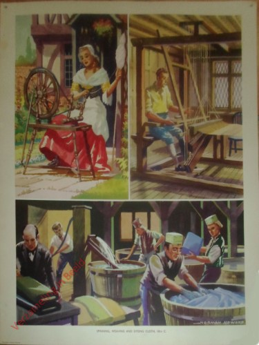 Set 2-100 - Spinning, Weaving and Dyeing Cloth 18th C.