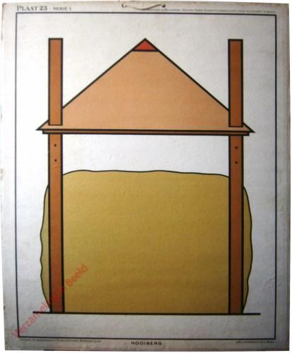 Plaat 23, Serie I - Hooiberg