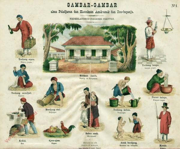 Roemah blanda - Woning van Europeanen