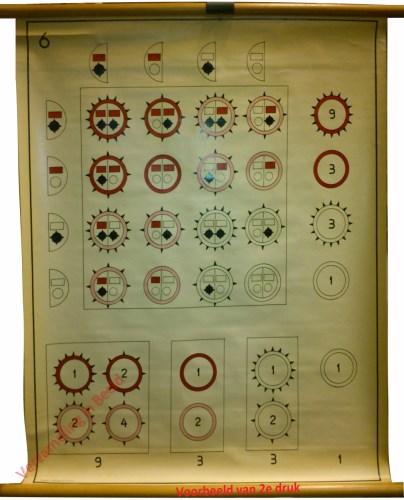 6 [1e druk] - Schema (met kwadraat) van dihybride kruising