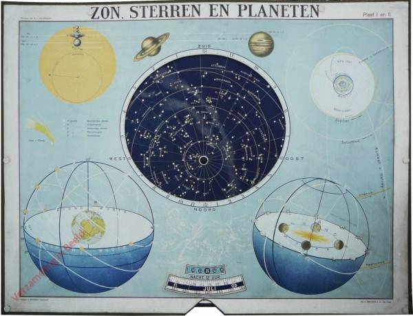 I en II  - I: De sterrenhemel van Midden-Europa, II: Zon, Sterren en Planeten
