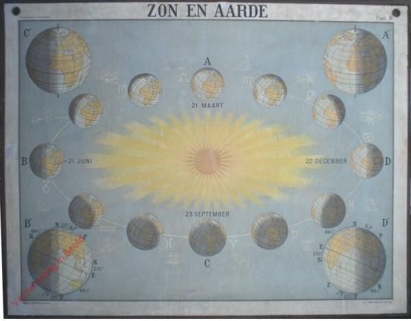 III - Zon en Aarde [Baan van de aarde om de zon. Het onstaan van de jaargetijden en dag en nacht]