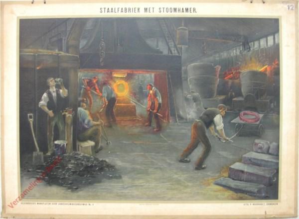 5 - Staalfabriek met Stoomhamer