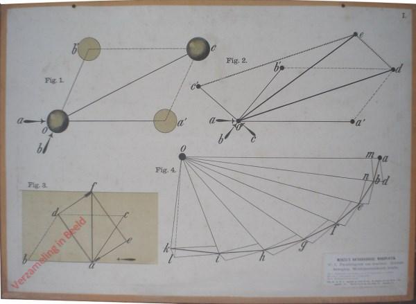 I - Parallelogram van Krachten. Centrale Beweging