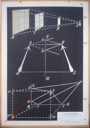 X - Verspreiding van het Licht. Platte spiegel. Hoekspiegel