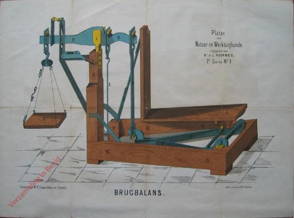 1e serie, No. 1 - Brugbalans