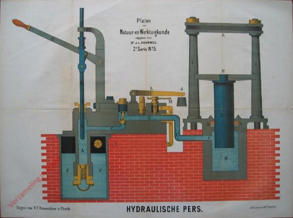 2e serie, No. 5 - Hydraulische pers