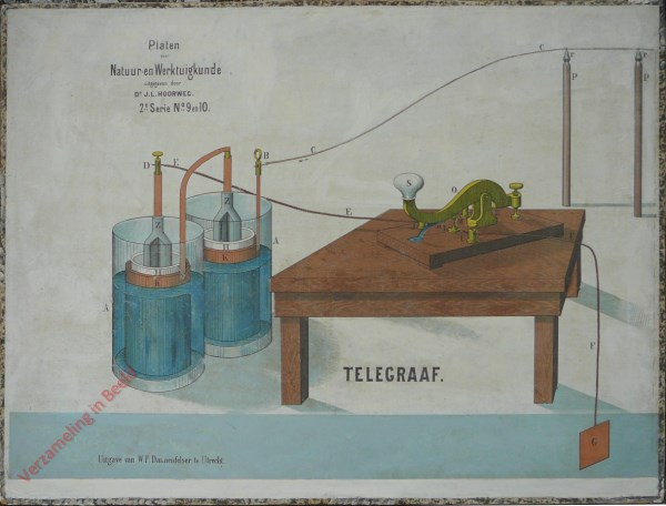 2e serie, No. 9 - Telegraaf