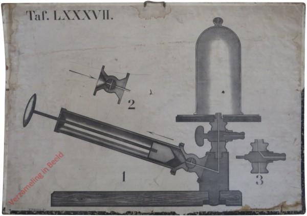 LXXXVII - [Luchtpomp]